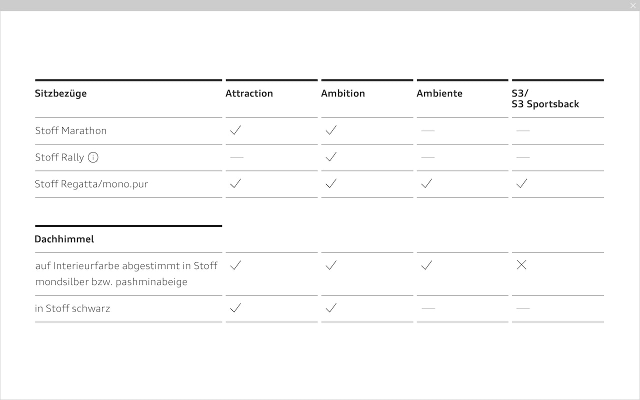 User Interface / Components / Table